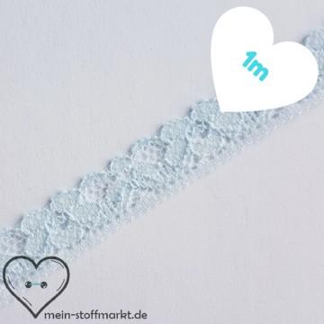 Spitze elastisch Hellblau 12mm x 1m